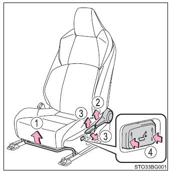 Toyota CH-R. Adjusting the seats
