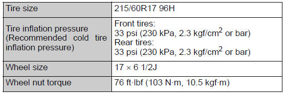 Toyota CH-R. Vehicle specifications