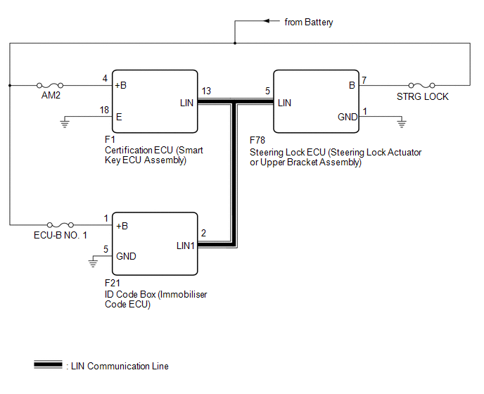 Toyota CH-R Service Manual - Communication Malfunction between ECUs
