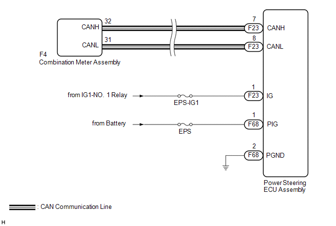 Toyota Ch R Service Manual Eps Warning Light Circuit