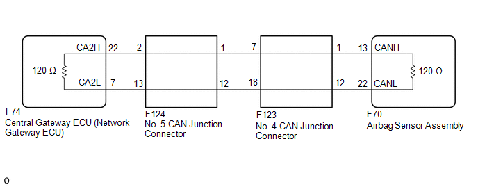 can bus connectors wiring diagram toyota ch r service manual open in bus 4 main bus line can  toyota ch r service manual open in