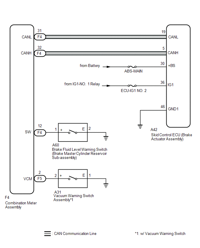 [WLLP_2054]   Toyota CH-R Service Manual - Brake Warning Light Remains ON - Vehicle  Stability Control System | Brake Warning Light Wiring Diagram |  | Toyota CH-R Service Manual