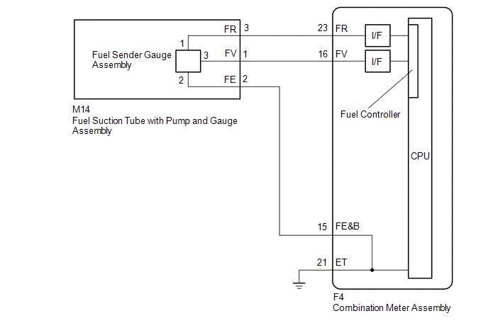 Diagram manual wiring fuel gauge Wiring Diagram