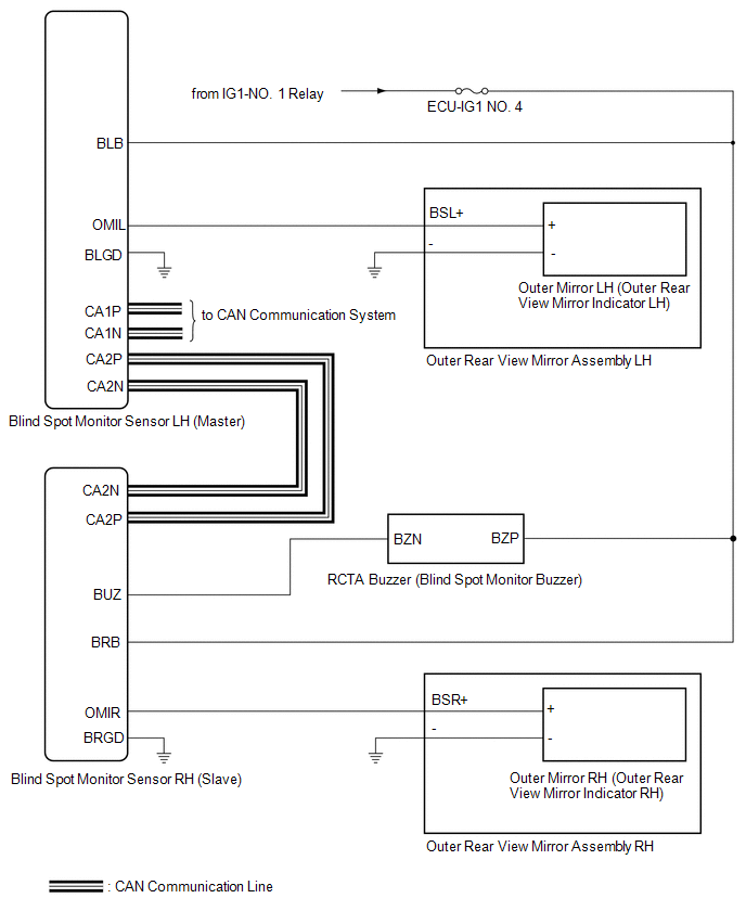 Toyota Ch-r Service Manual - System Diagram