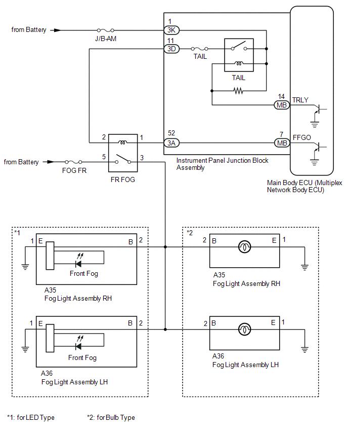 fog lights wiring diagram toyota ch r service manual front fog light circuit lighting system  toyota ch r service manual front fog