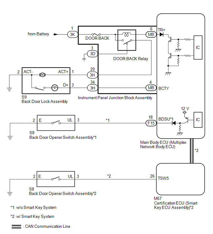 Toyota CH-R Service Manual - Only Back Door cannot be Opened - Power Door  Lock Control SystemToyota CH-R Service Manual